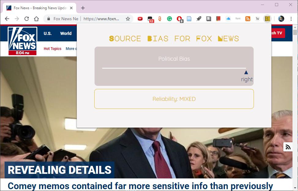 Media Source Bias for Fox News