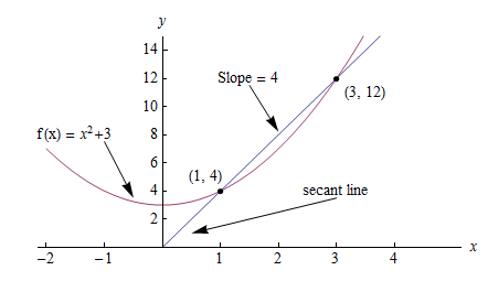 images/calculus_slope_intro.png