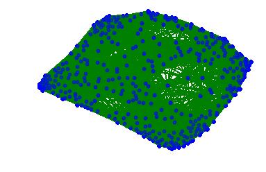 Geometric Graph