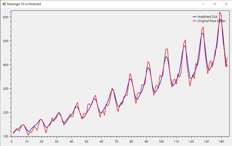 Iris Model Evaluation