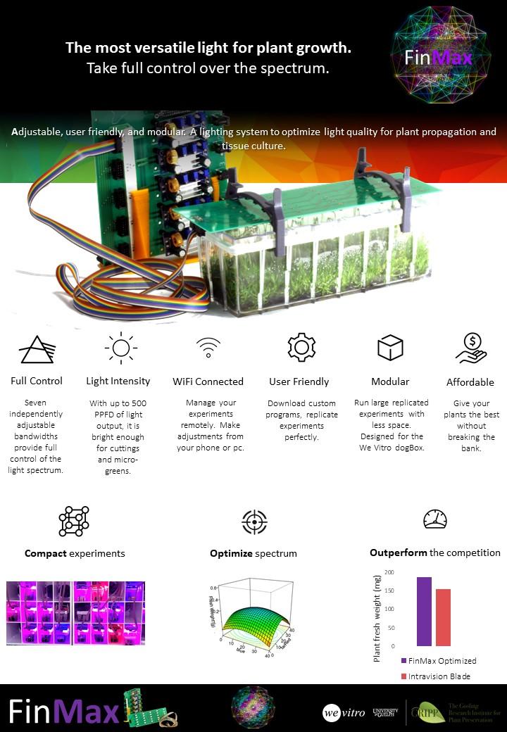 Infographic Prismatic V1 AKA FinMax