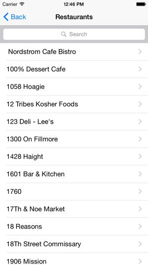 SF Restaurant Search View
