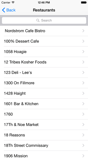 SF Restaurant Search View