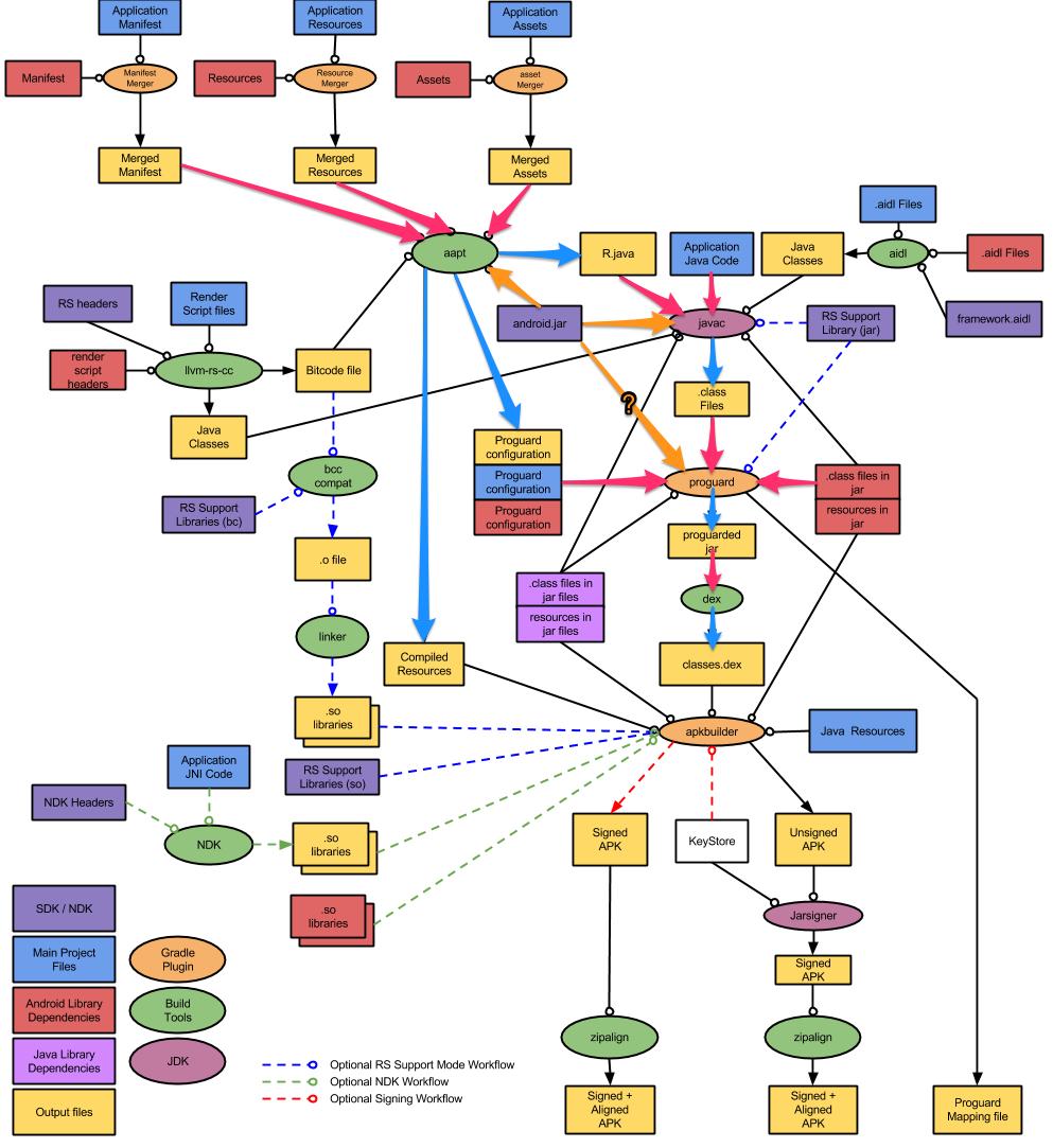 详细打包流程图