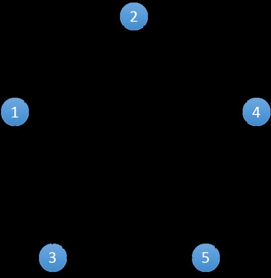 Bipartial Graph Part I-数据结构与算法/leetcode/lintcode题解-教程库
