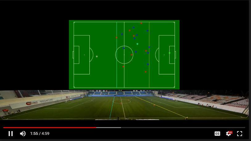 GitHub - binhnguyennus/football-tracking: Convert a football