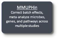 MMUPHin