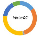 vectorQC