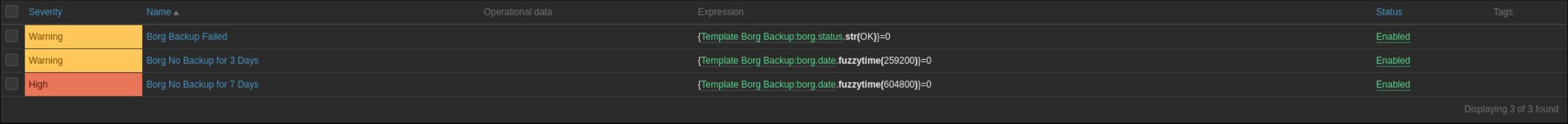 Zabbix Borg Triggers