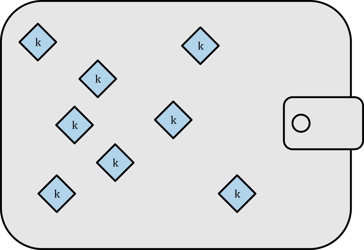 图5-1表示包含有松散结构的随机钥匙的集合的非确定性钱包