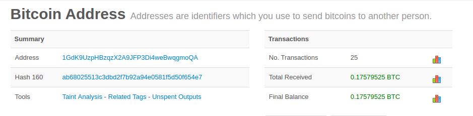 图6-9Bob的比特币地址的余额