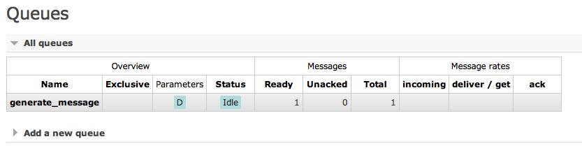 generate_message queue in rabbitmq