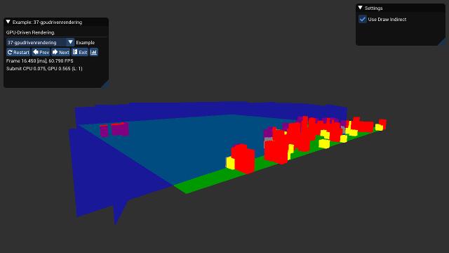 example-37-gpudrivenrendering