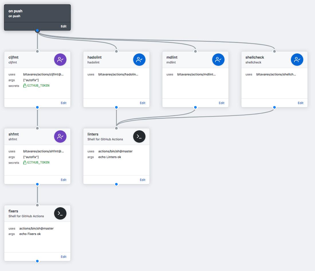 Autofixer visual pipeline