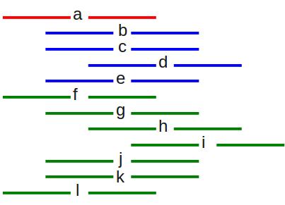 lisp step 1