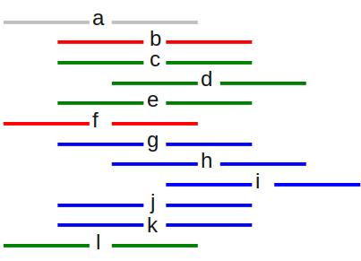 lisp step 2