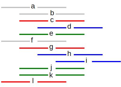 lisp step 3