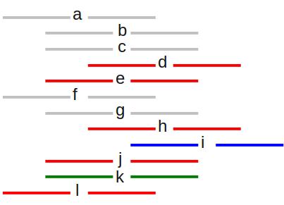 lisp step 4