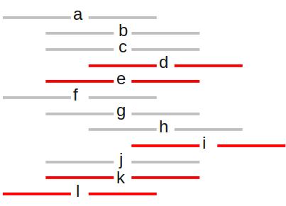 lisp step 5