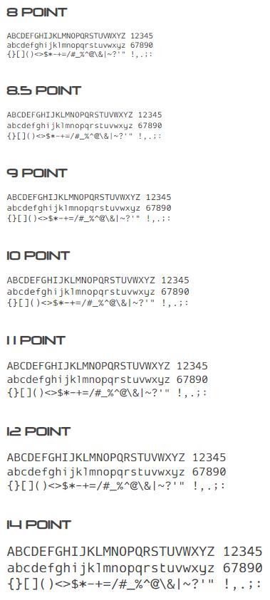 GitHub - bluescan/proggyfonts: Monospaced fonts for programming