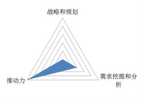 """产品ç""""ç†-战略规划.png"""