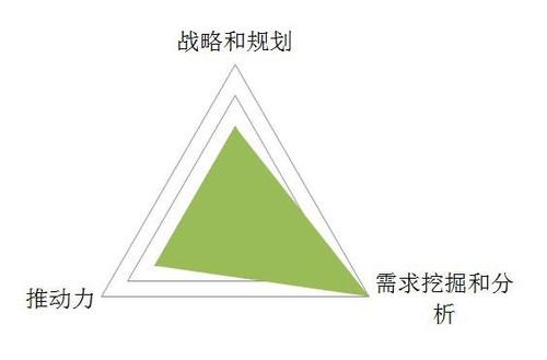 """产品ç""""ç†-战略规划2.png"""