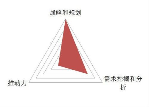 """产品ç""""ç†-战略规划3.png"""
