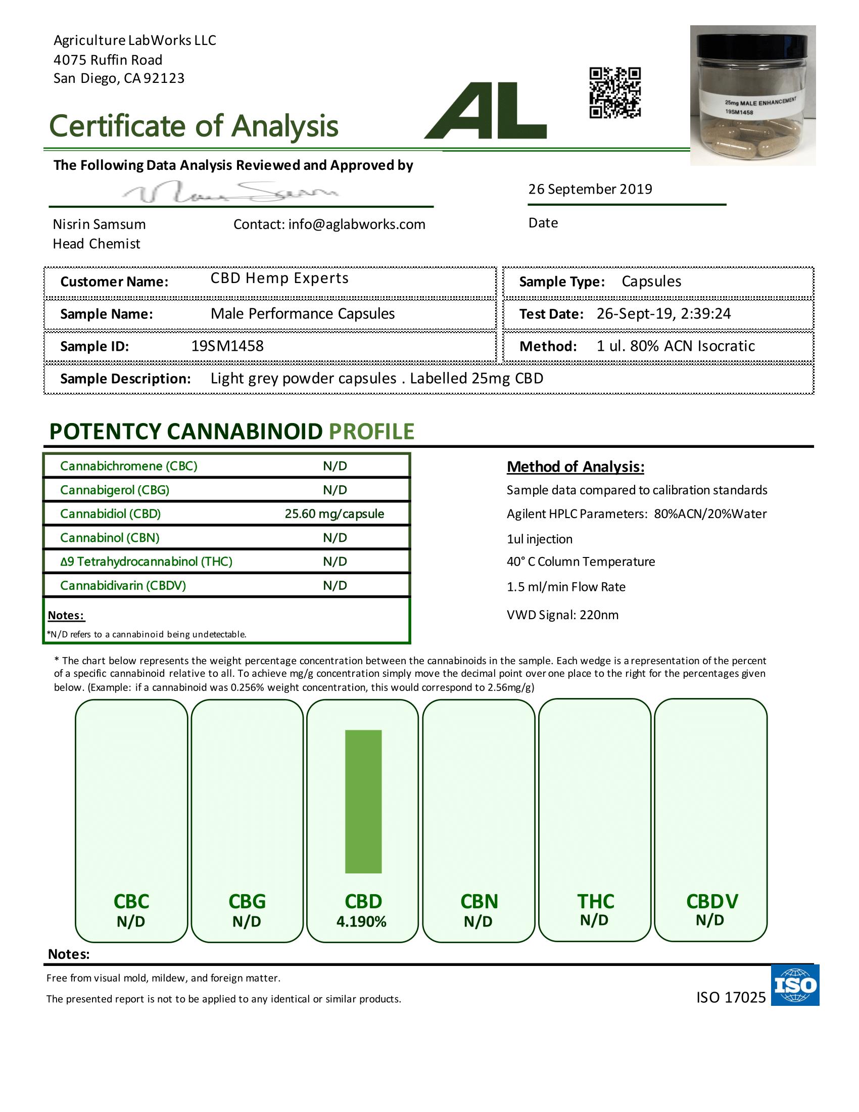 naysa CBD male performance capsules 25mg COA lab report