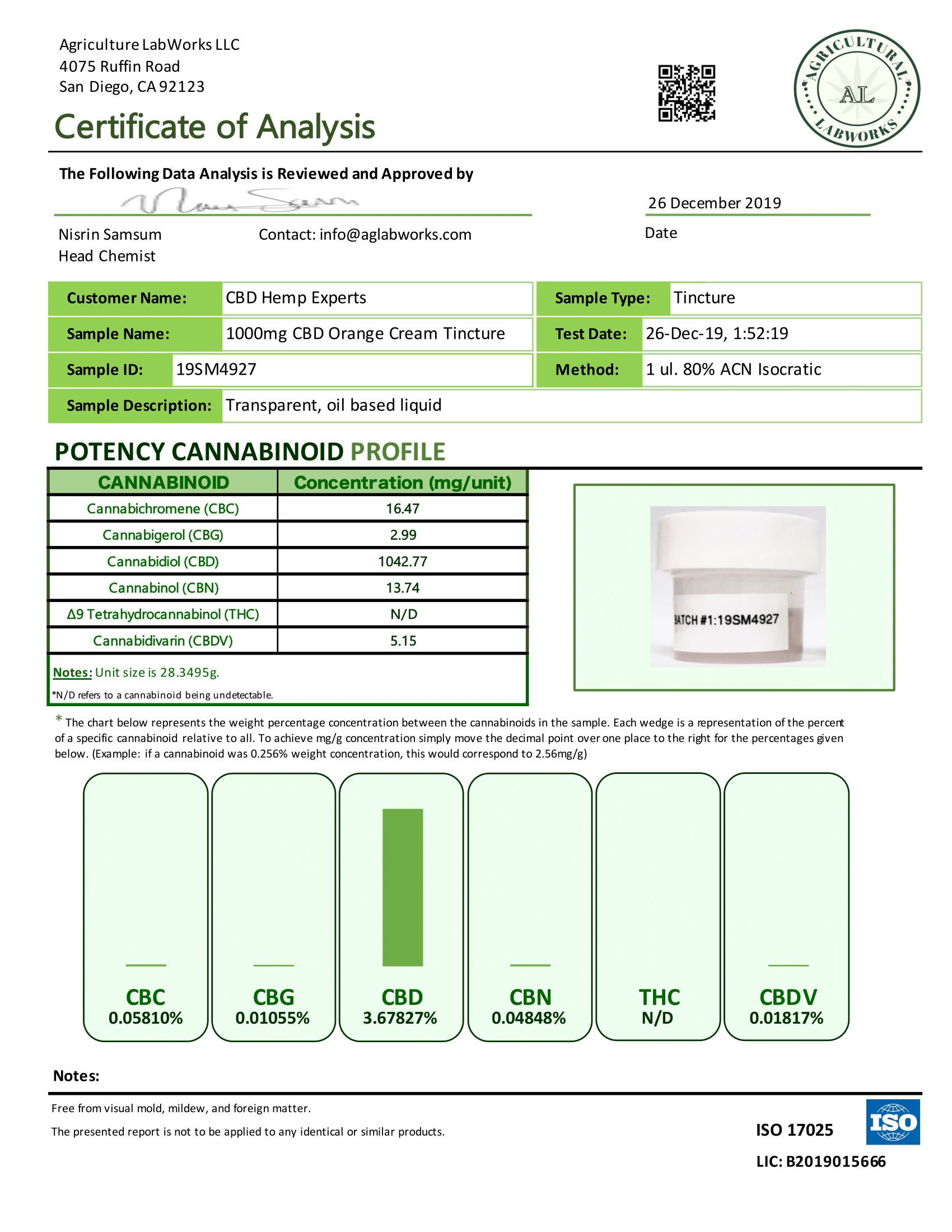 1000mg in blueberry tincture hemp oil mct test lab report