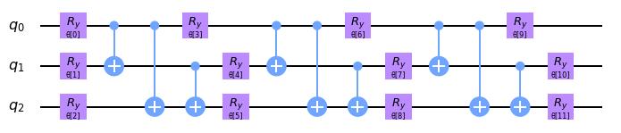 Variational Quantum Circuit