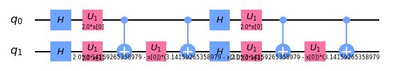 image map – zz