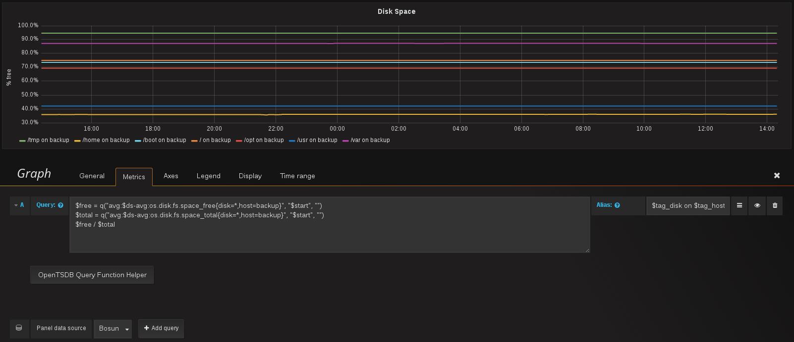 GitHub - bosun-monitor/bosun-grafana-app