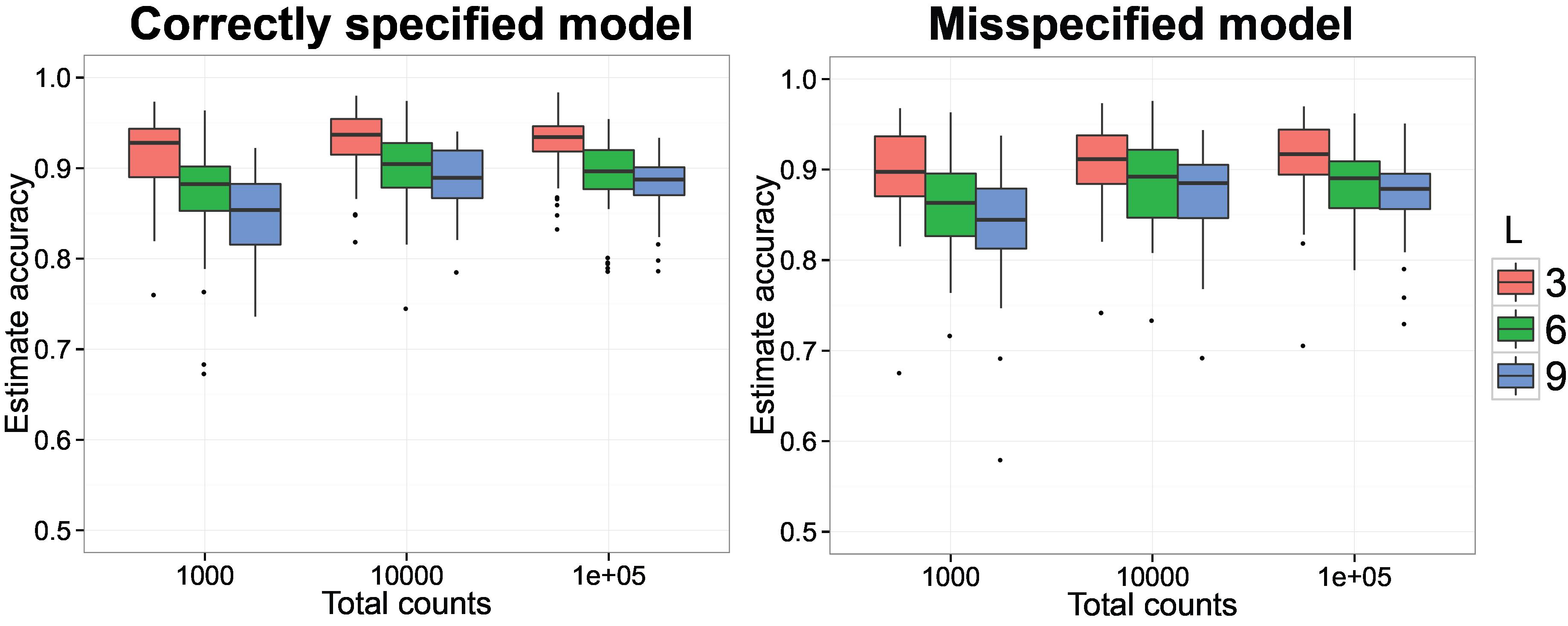 Figure1.pdf