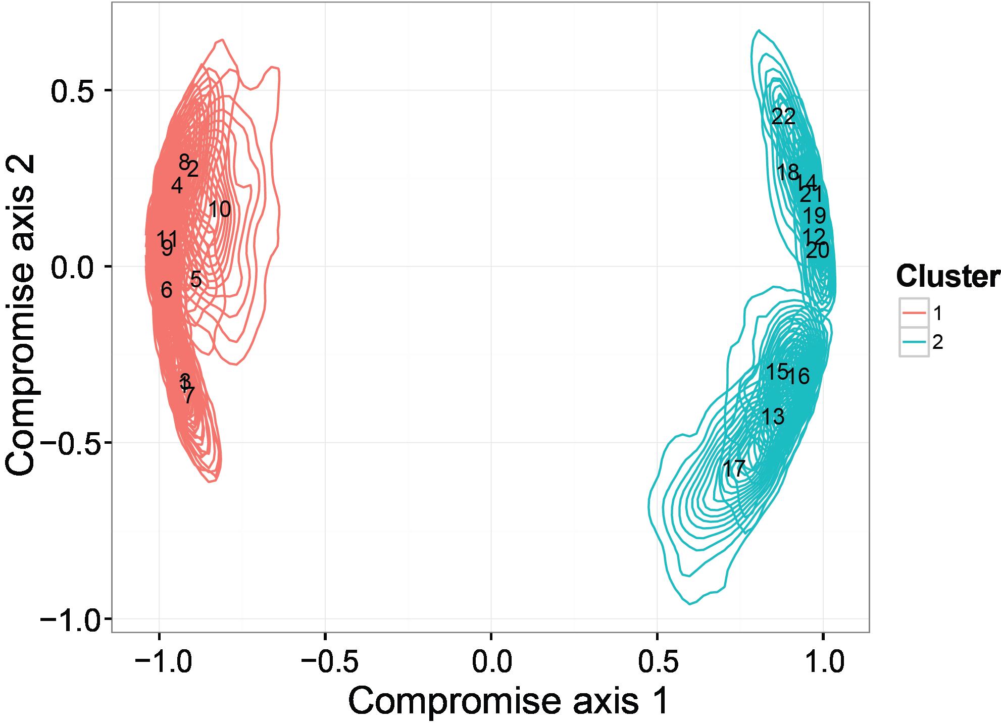 Figure4.pdf