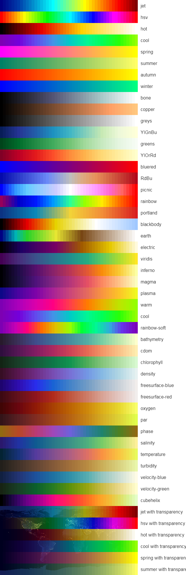 all colormap output