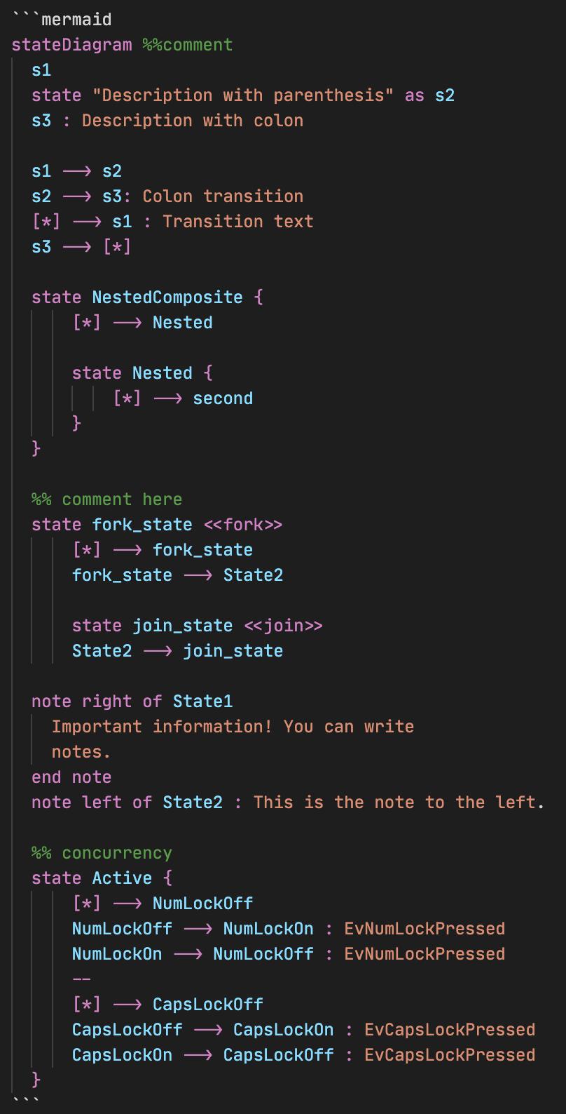 State Diagram Screenshot