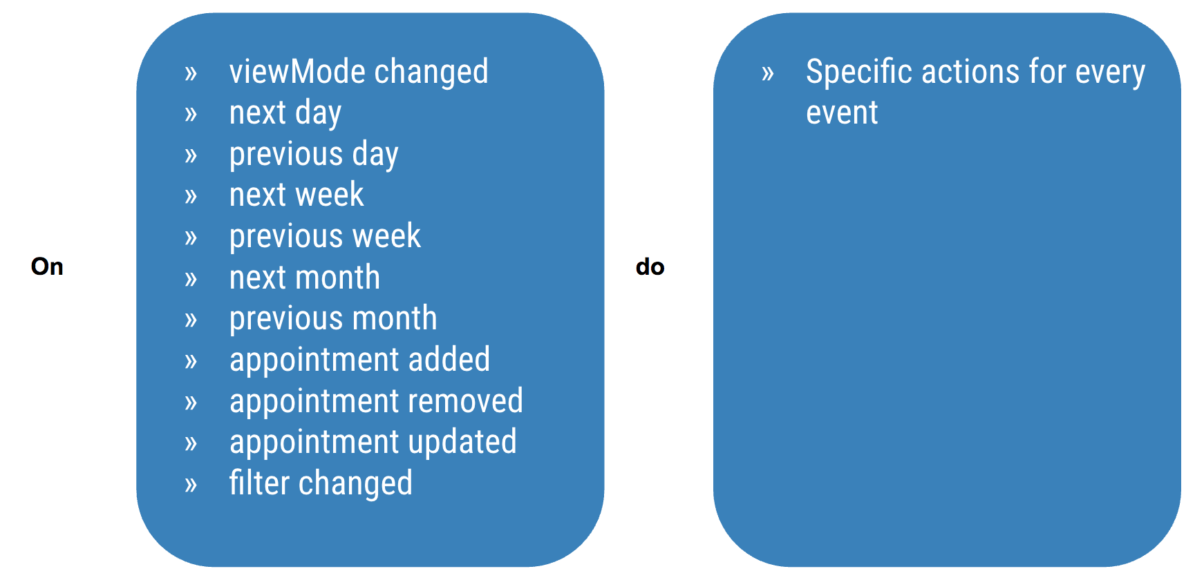 Application events