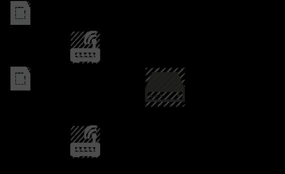 RFID Gateway: Hardware Architecture