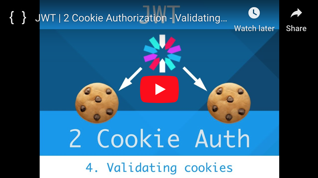 JWT | 2 Cookie Auth