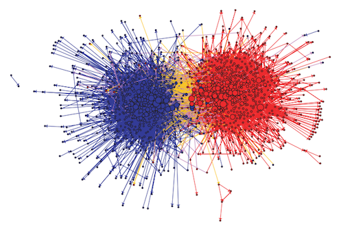 Adamic and Glance's network of political blogs, 2004.