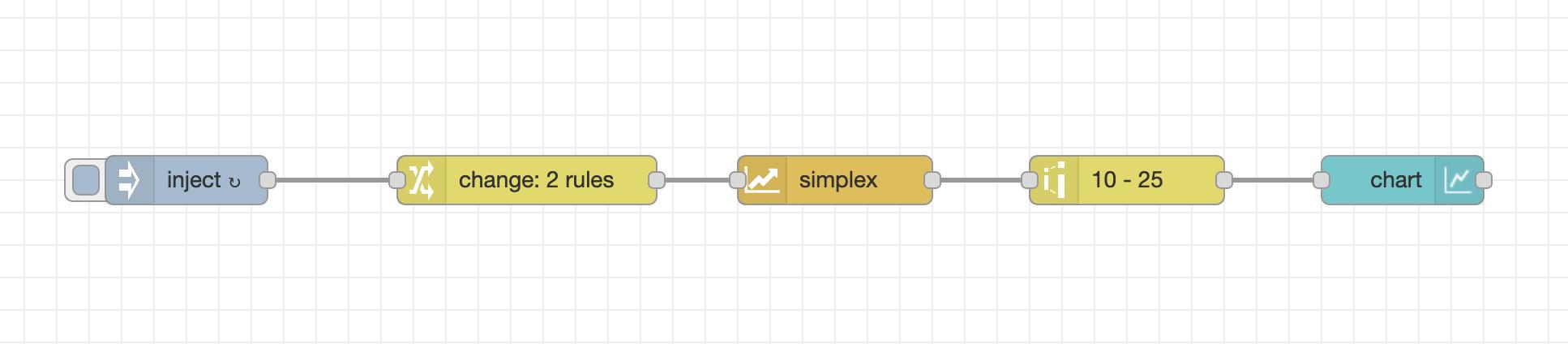 Screenshot of 1d chart example