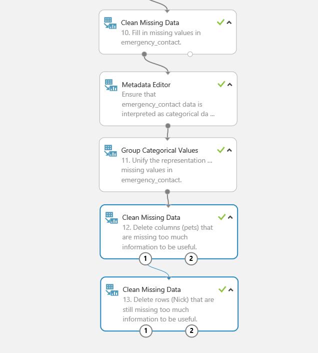 Methods for handling missing values | Azure AI Gallery