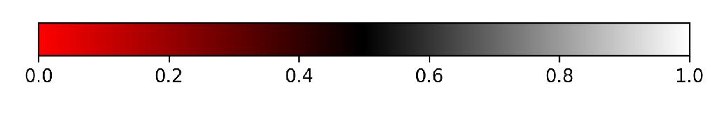custom red-black-white colormap