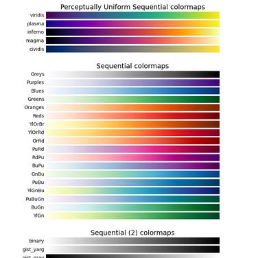 matplotlib colormaps