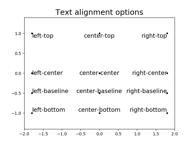 text alignment examples