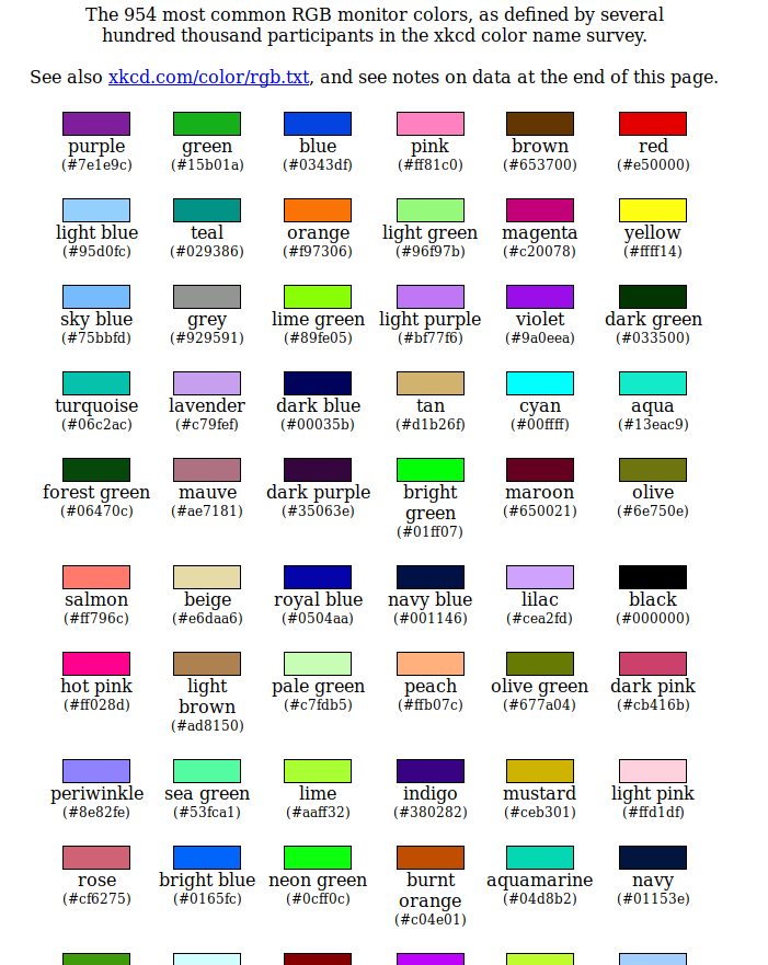 named colors from xkcd survey