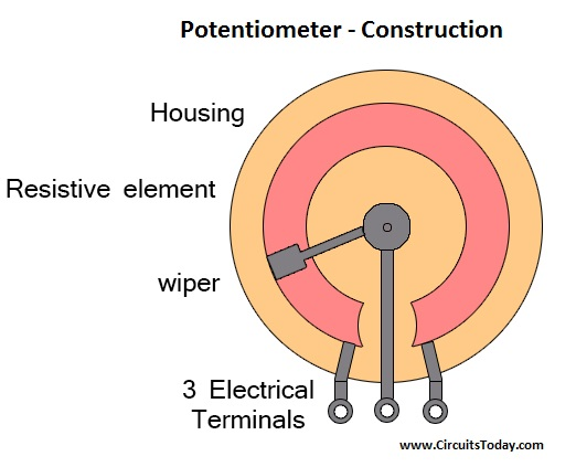 a diagram of the inside of a potentiometer