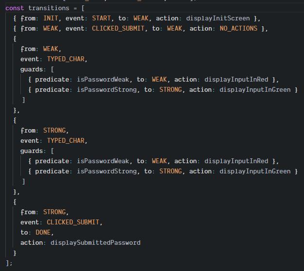 password selector fsm transitions
