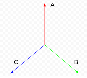The ABC axes point at vertices of an equilateral triangle