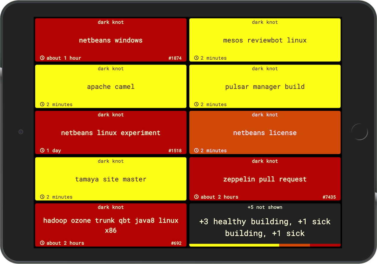 Example Monitor page on tablet